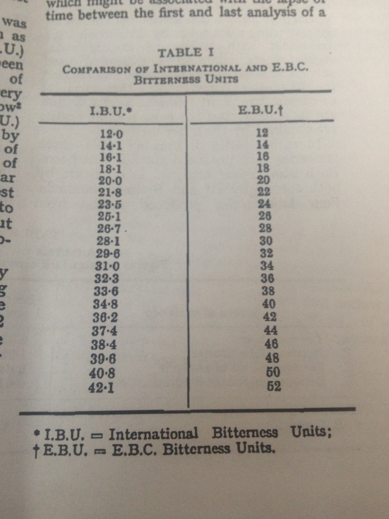 Table comparing IBU and EBU